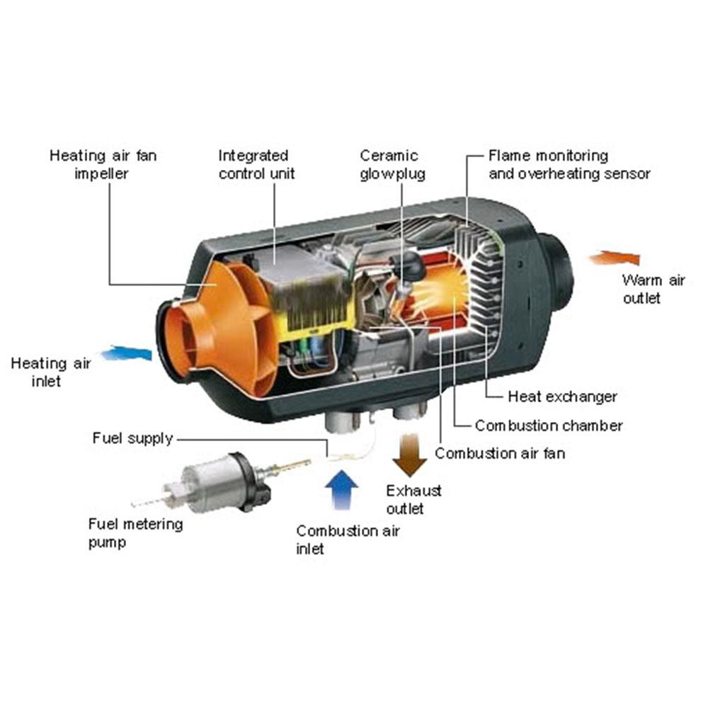 12v planar  2kw diesel air heater  caravan  motorhome